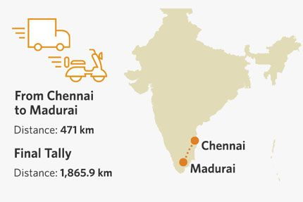 India's Great Parcel Race
